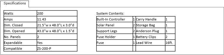 200 Watt Portable Solar Charging System 6