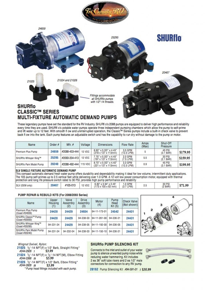RV Water Pumps